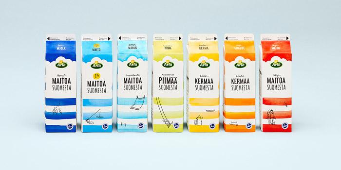 Milk from Finland